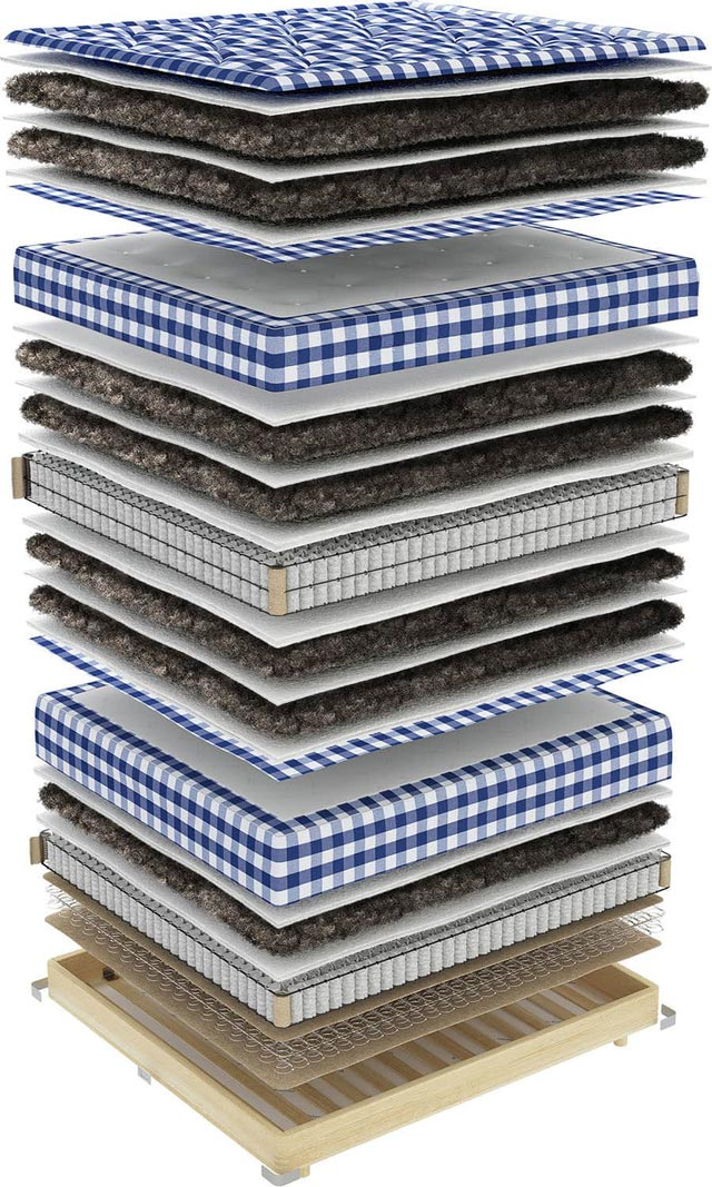 hastens-2000T-bed-layers