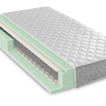 Maintaining Innerspring Mattresses - Best Mattress in Atlanta